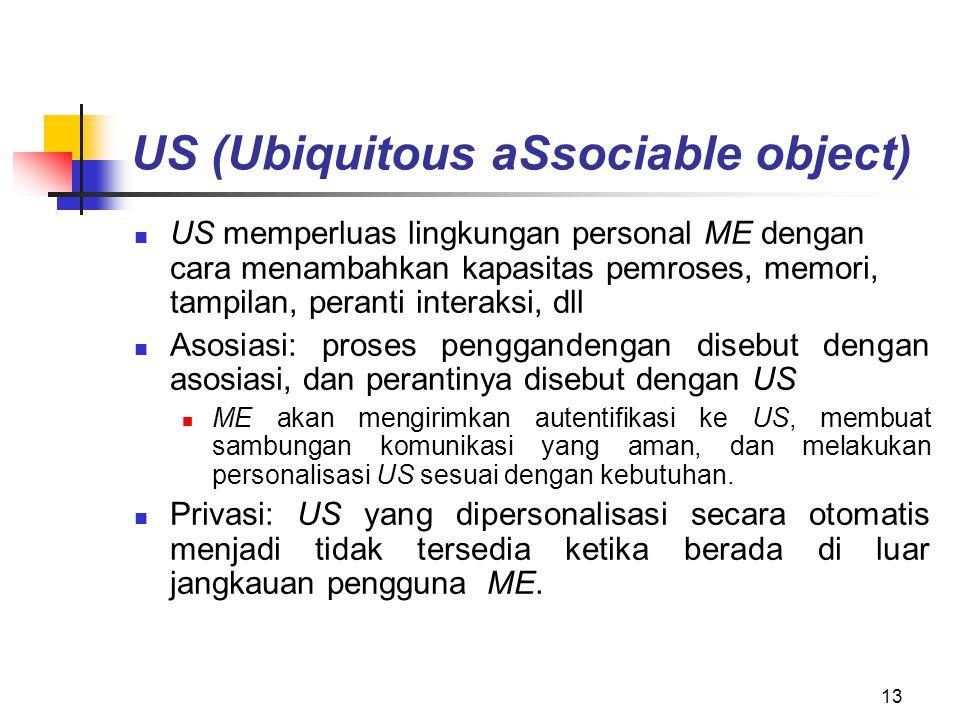 13 US (Ubiquitous aSsociable object) US memperluas lingkungan personal ME dengan cara menambahkan kapasitas pemroses, memori, tampilan, peranti intera