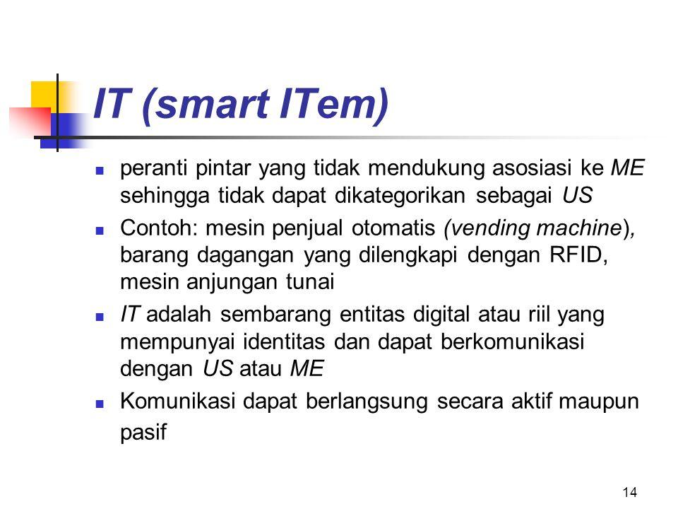 14 IT (smart ITem) peranti pintar yang tidak mendukung asosiasi ke ME sehingga tidak dapat dikategorikan sebagai US Contoh: mesin penjual otomatis (ve