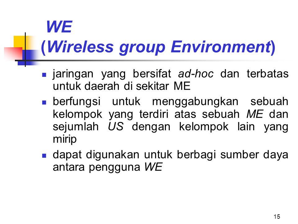 15 WE (Wireless group Environment) jaringan yang bersifat ad-hoc dan terbatas untuk daerah di sekitar ME berfungsi untuk menggabungkan sebuah kelompok yang terdiri atas sebuah ME dan sejumlah US dengan kelompok lain yang mirip dapat digunakan untuk berbagi sumber daya antara pengguna WE