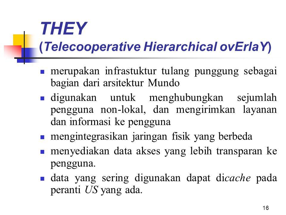 16 THEY (Telecooperative Hierarchical ovErlaY) merupakan infrastuktur tulang punggung sebagai bagian dari arsitektur Mundo digunakan untuk menghubungkan sejumlah pengguna non-lokal, dan mengirimkan layanan dan informasi ke pengguna mengintegrasikan jaringan fisik yang berbeda menyediakan data akses yang lebih transparan ke pengguna.