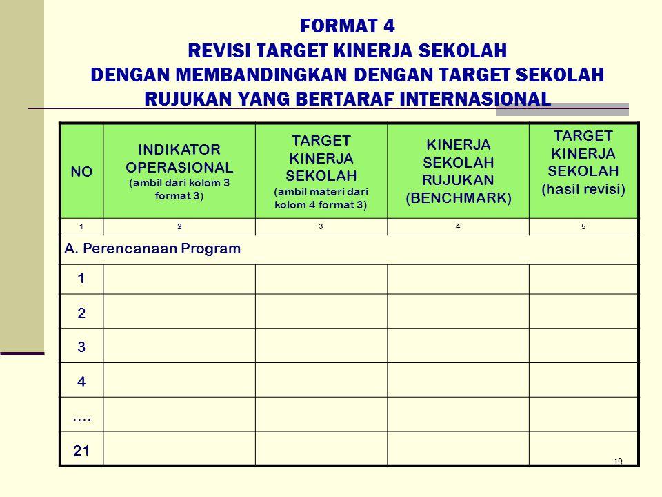 FORMAT 4 REVISI TARGET KINERJA SEKOLAH DENGAN MEMBANDINGKAN DENGAN TARGET SEKOLAH RUJUKAN YANG BERTARAF INTERNASIONAL NO INDIKATOR OPERASIONAL (ambil dari kolom 3 format 3) TARGET KINERJA SEKOLAH (ambil materi dari kolom 4 format 3) KINERJA SEKOLAH RUJUKAN (BENCHMARK) TARGET KINERJA SEKOLAH (hasil revisi) 12345 A.