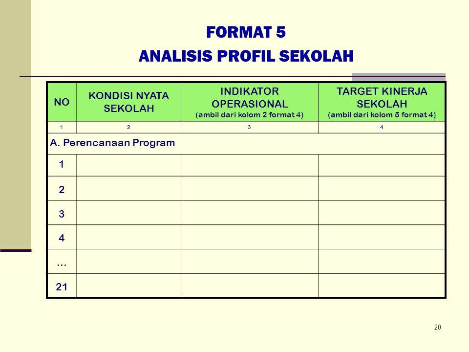 FORMAT 5 ANALISIS PROFIL SEKOLAH NO KONDISI NYATA SEKOLAH INDIKATOR OPERASIONAL (ambil dari kolom 2 format 4) TARGET KINERJA SEKOLAH (ambil dari kolom 5 format 4) 1234 A.