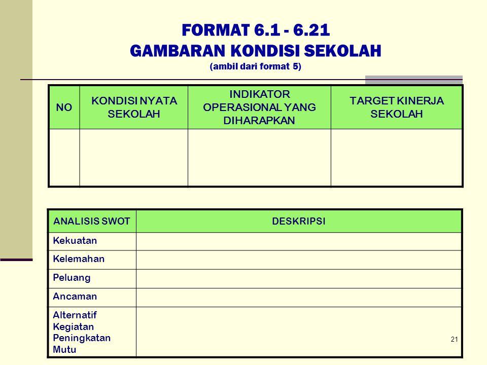 FORMAT 6.1 - 6.21 GAMBARAN KONDISI SEKOLAH (ambil dari format 5) NO KONDISI NYATA SEKOLAH INDIKATOR OPERASIONAL YANG DIHARAPKAN TARGET KINERJA SEKOLAH