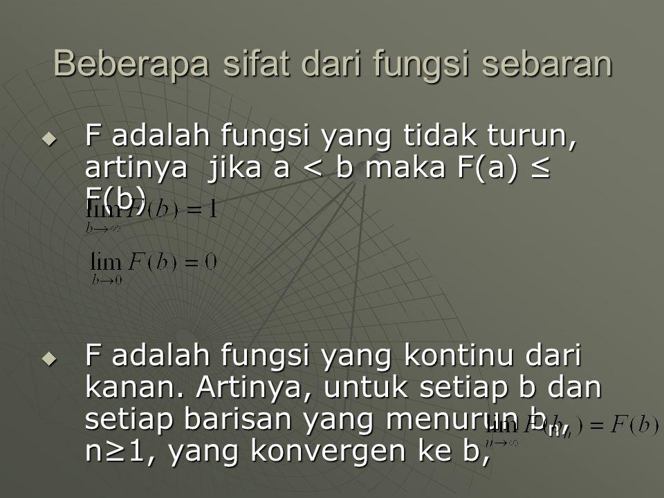 Beberapa sifat dari fungsi sebaran  F adalah fungsi yang tidak turun, artinya jika a < b maka F(a) ≤ F(b)  F adalah fungsi yang kontinu dari kanan.
