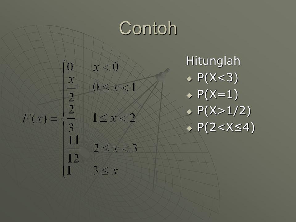 Contoh Hitunglah  P(X<3)  P(X=1)  P(X>1/2)  P(2<X≤4)
