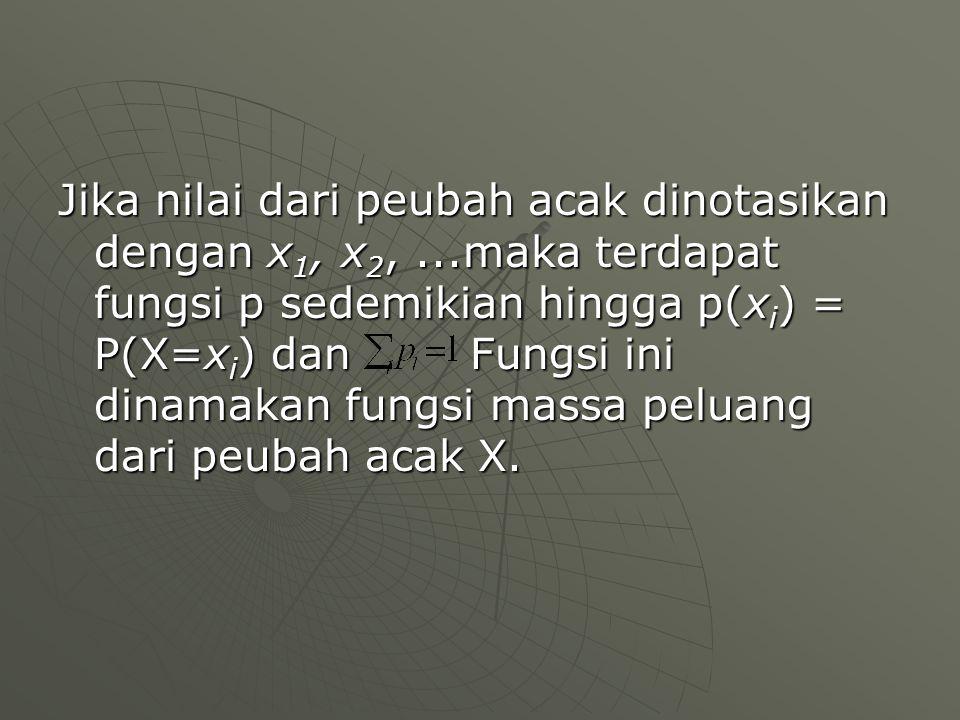 Jika nilai dari peubah acak dinotasikan dengan x 1, x 2,...maka terdapat fungsi p sedemikian hingga p(x i ) = P(X=x i ) dan Fungsi ini dinamakan fungs