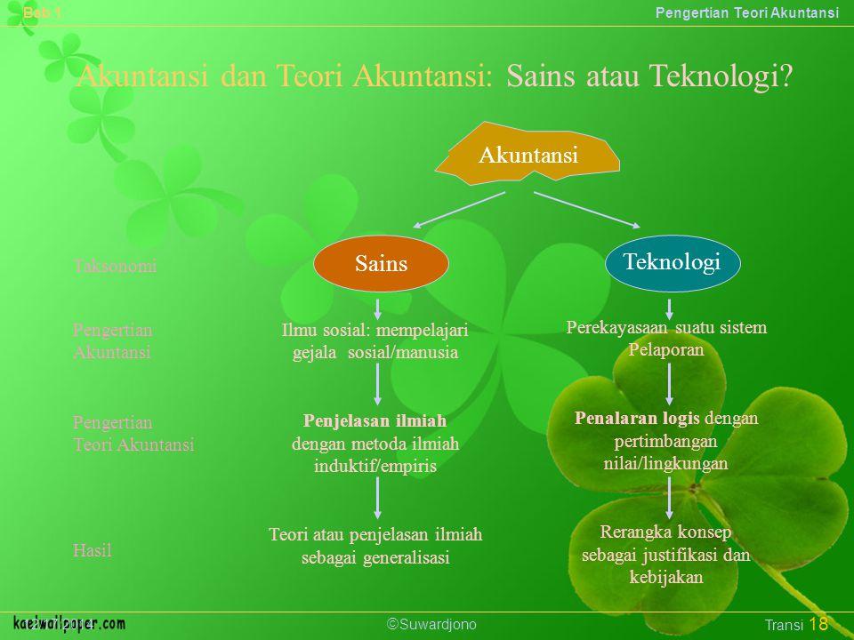  Suwardjono Bab 1Pengertian Teori Akuntansi 12/17/2014 Transi 18 Akuntansi dan Teori Akuntansi: Sains atau Teknologi.