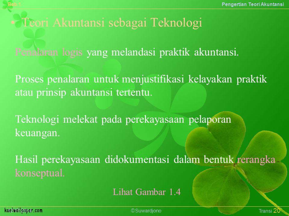  Suwardjono Bab 1Pengertian Teori Akuntansi 12/17/2014 Transi 20 Penalaran logis yang melandasi praktik akuntansi.