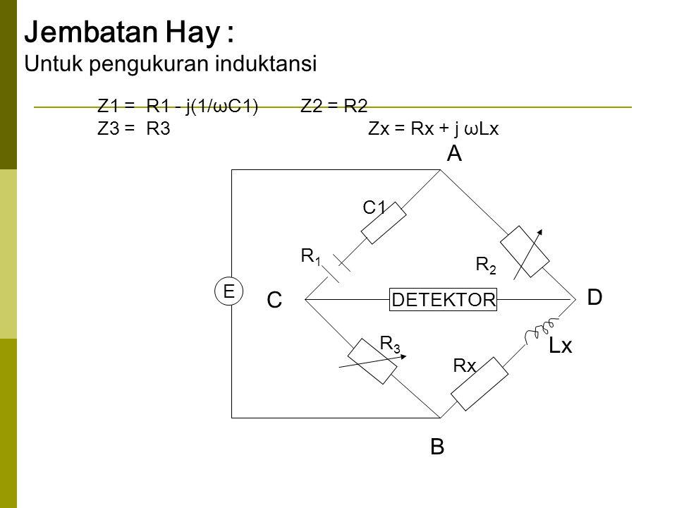 C D A B R1R1 R2R2 Rx R3R3 E Lx DETEKTOR C1 Jembatan Hay : Untuk pengukuran induktansi Z1 = R1 - j(1/ωC1) Z2 = R2 Z3 = R3Zx = Rx + j ωLx