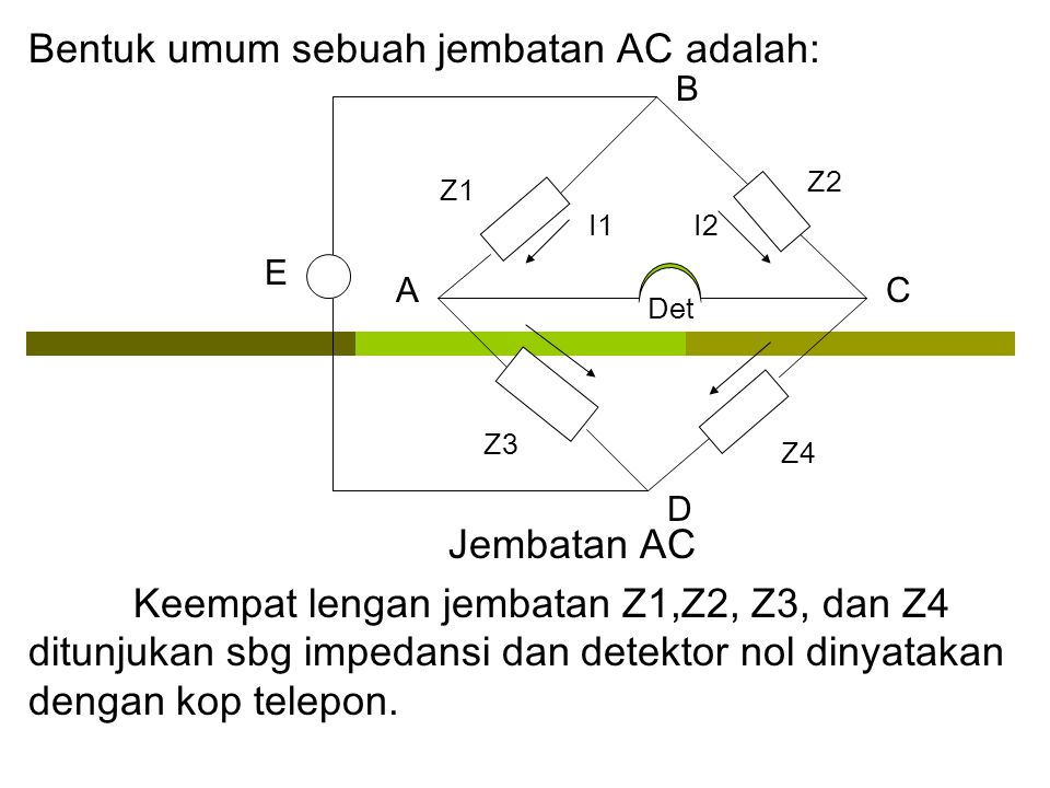 Bentuk umum sebuah jembatan AC adalah: Jembatan AC Keempat lengan jembatan Z1,Z2, Z3, dan Z4 ditunjukan sbg impedansi dan detektor nol dinyatakan deng