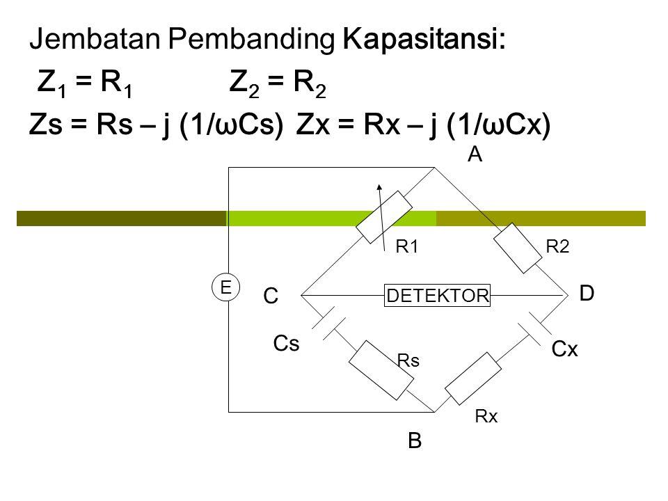 Jembatan Pembanding Kapasitansi: Z 1 = R 1 Z 2 = R 2 Zs = Rs – j (1/ωCs) Zx = Rx – j (1/ωCx) C D A B R1R2 Rx Rs E Cs Cx DETEKTOR