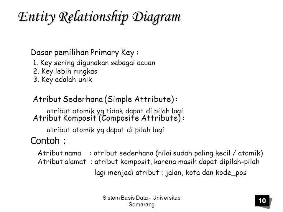 Sistem Basis Data - Universitas Semarang 10 Entity Relationship Diagram Dasar pemilihan Primary Key : 1.