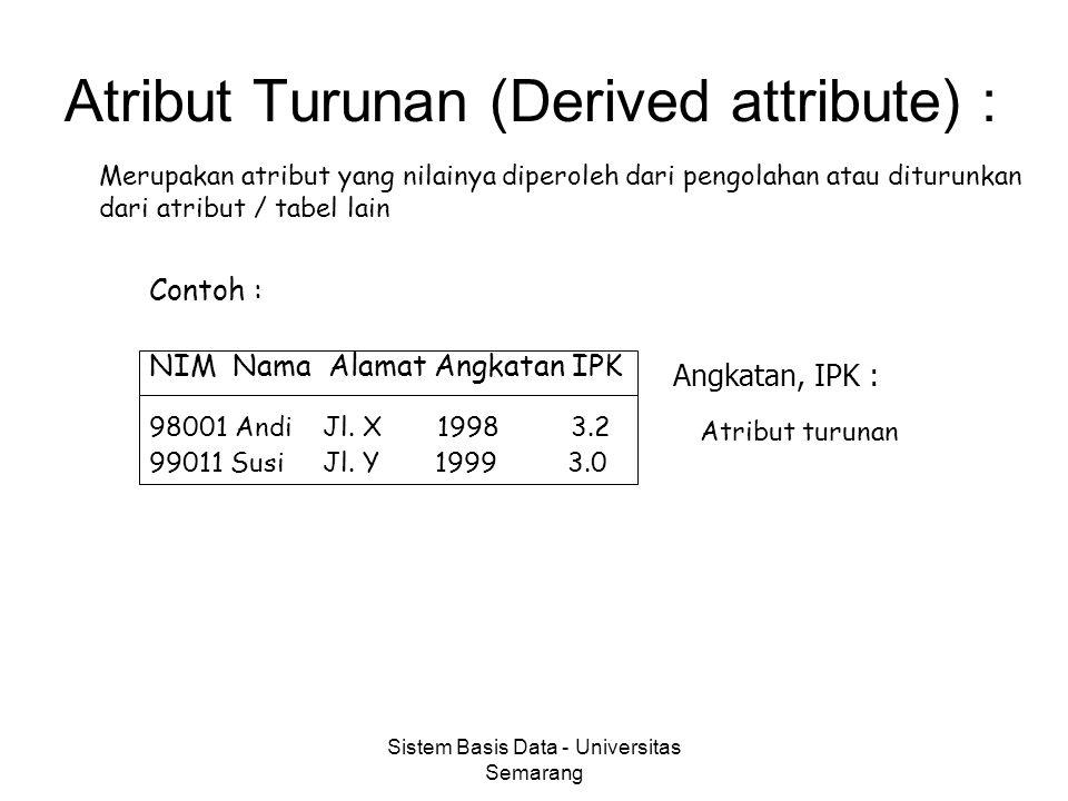 Sistem Basis Data - Universitas Semarang Atribut Turunan (Derived attribute) : Merupakan atribut yang nilainya diperoleh dari pengolahan atau diturunk