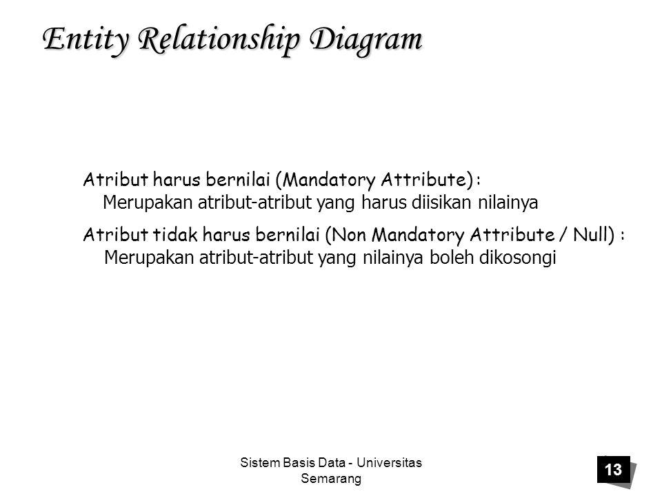 Sistem Basis Data - Universitas Semarang 13 Entity Relationship Diagram Atribut harus bernilai (Mandatory Attribute) : Merupakan atribut-atribut yang