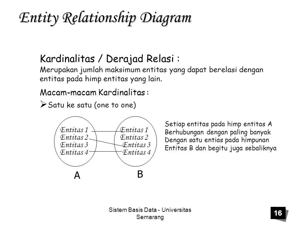 Sistem Basis Data - Universitas Semarang 16 Entity Relationship Diagram Kardinalitas / Derajad Relasi : Merupakan jumlah maksimum entitas yang dapat b