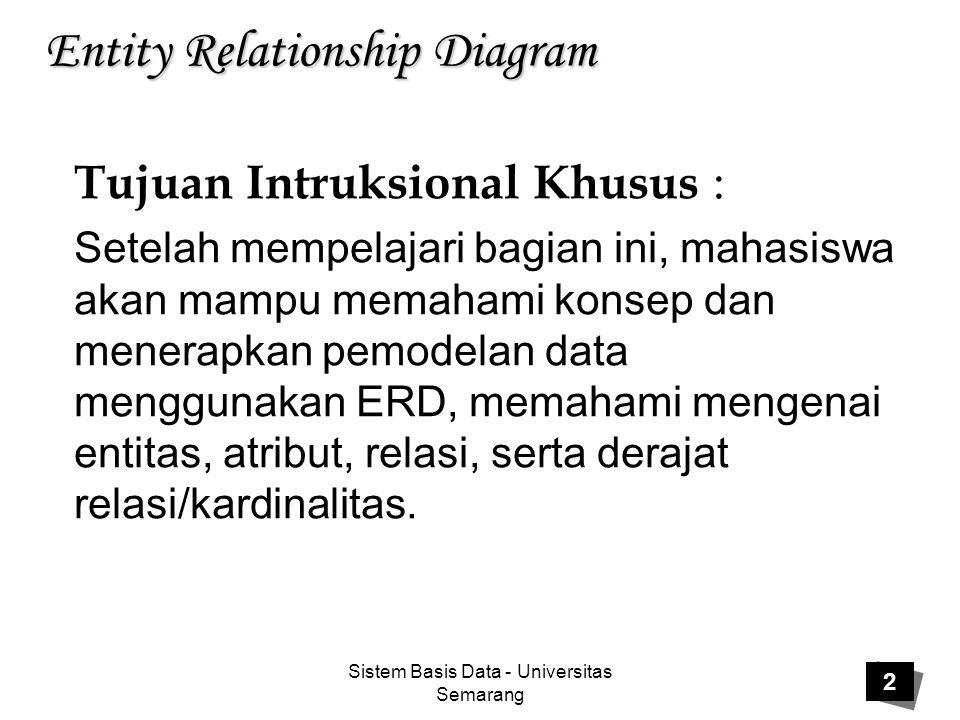 Sistem Basis Data - Universitas Semarang 13 Entity Relationship Diagram Atribut harus bernilai (Mandatory Attribute) : Merupakan atribut-atribut yang harus diisikan nilainya Atribut tidak harus bernilai (Non Mandatory Attribute / Null) : Merupakan atribut-atribut yang nilainya boleh dikosongi