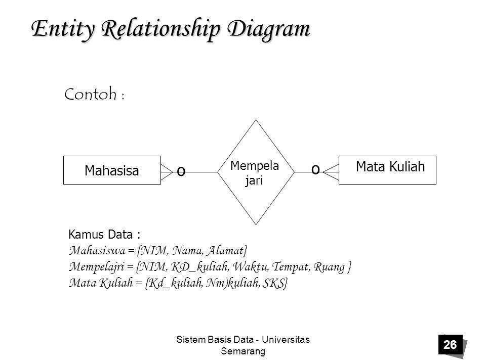 Sistem Basis Data - Universitas Semarang 26 Entity Relationship Diagram Contoh : Mahasisa Mata Kuliah Mempela jari o o Kamus Data : Mahasiswa = {NIM,