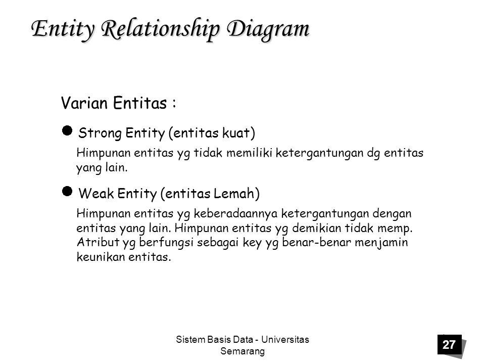 Sistem Basis Data - Universitas Semarang 27 Entity Relationship Diagram Varian Entitas : Strong Entity (entitas kuat) Himpunan entitas yg tidak memili