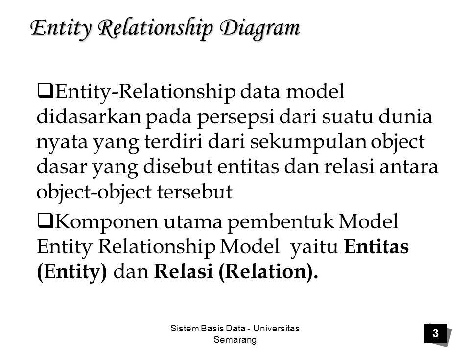 Sistem Basis Data - Universitas Semarang 4 Entity Relationship Diagram Semesta data di dunia nyata ditansformasikan ke dalam sebuah diagram dengan memanfaatkan perangkat konseptual disebut dengan ERD (Entity Relationship Diagram).