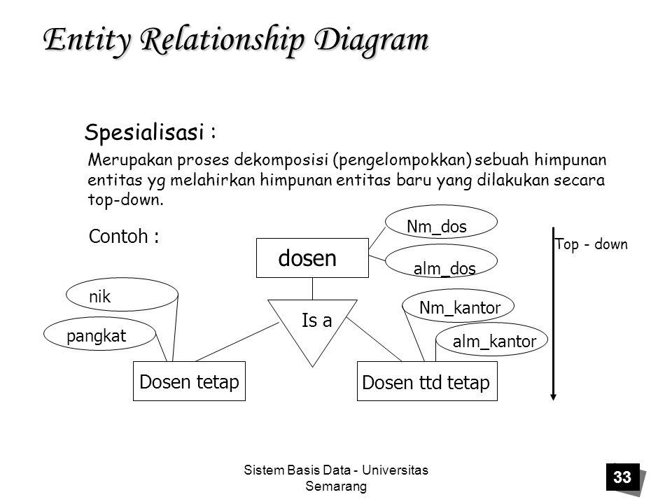 Sistem Basis Data - Universitas Semarang 33 Entity Relationship Diagram Spesialisasi : Merupakan proses dekomposisi (pengelompokkan) sebuah himpunan e