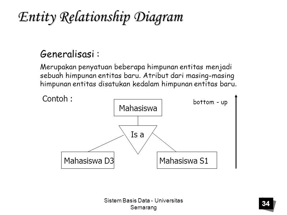 Sistem Basis Data - Universitas Semarang 34 Entity Relationship Diagram Generalisasi : Contoh : Mahasiswa Mahasiswa D3 Mahasiswa S1 Is a bottom - up M