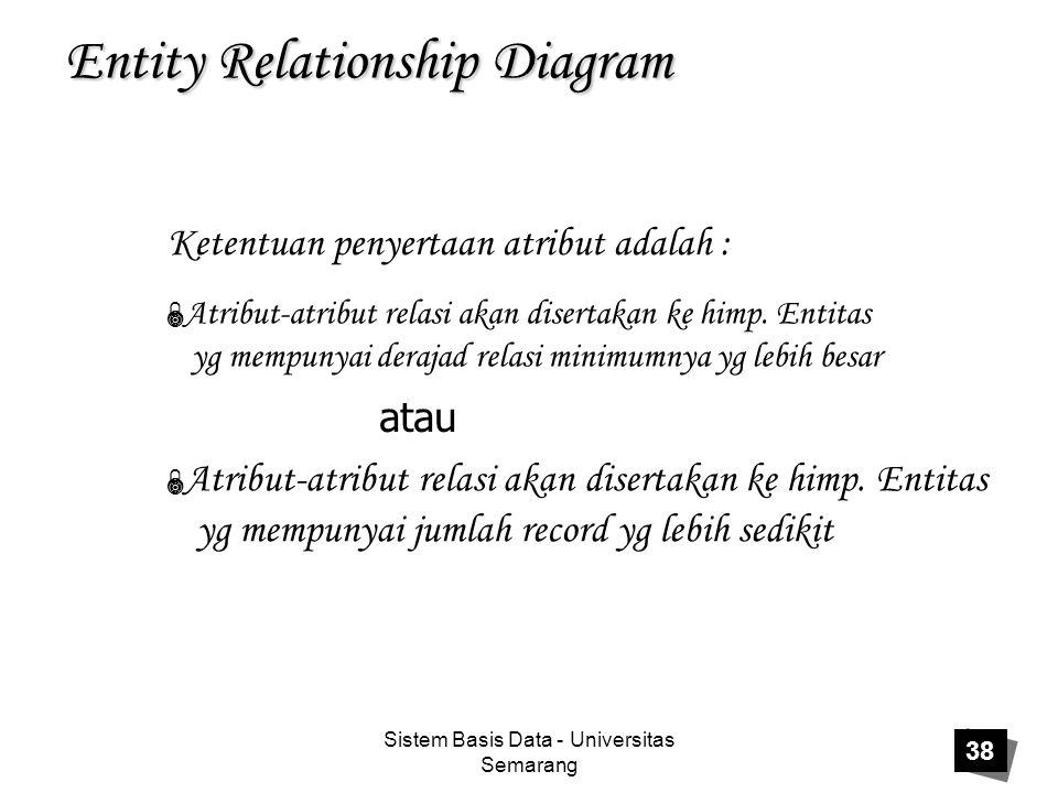 Sistem Basis Data - Universitas Semarang 38 Entity Relationship Diagram Ketentuan penyertaan atribut adalah : atau  Atribut-atribut relasi akan diser