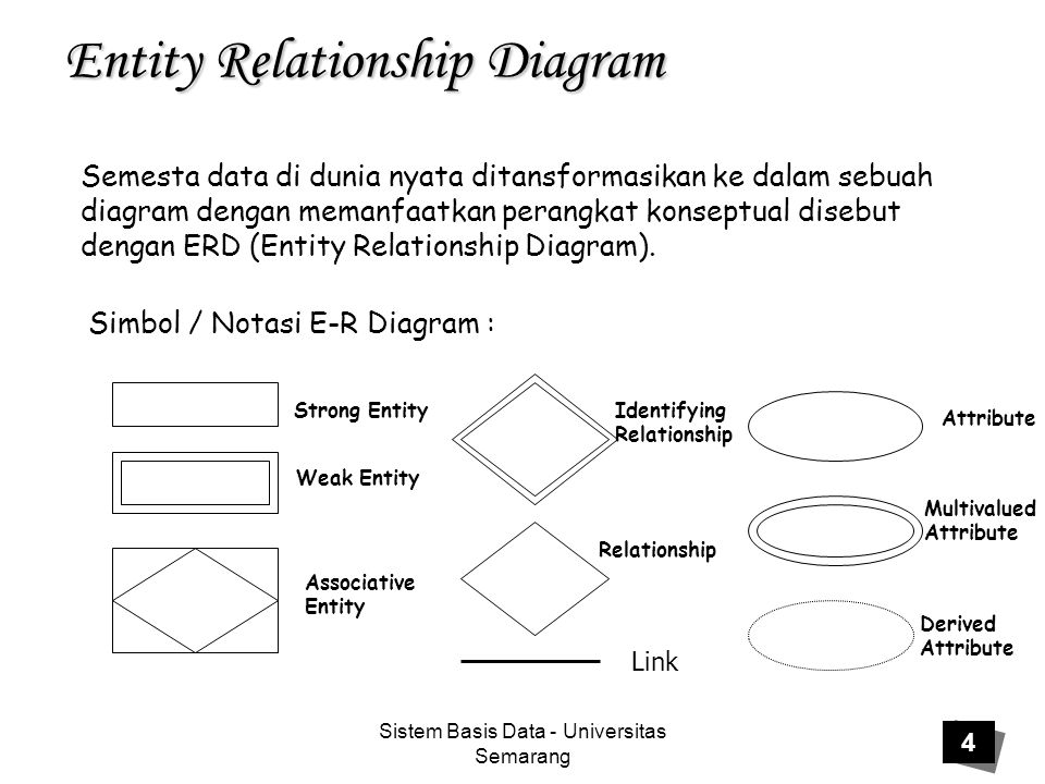 Sistem Basis Data - Universitas Semarang 4 Entity Relationship Diagram Semesta data di dunia nyata ditansformasikan ke dalam sebuah diagram dengan memanfaatkan perangkat konseptual disebut dengan ERD (Entity Relationship Diagram).