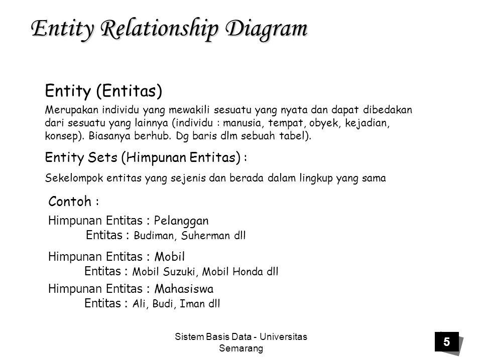 Sistem Basis Data - Universitas Semarang 5 Entity Relationship Diagram Entity (Entitas) Merupakan individu yang mewakili sesuatu yang nyata dan dapat