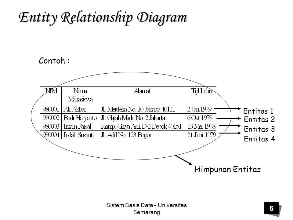 Sistem Basis Data - Universitas Semarang 7 Entity Relationship Diagram Atribut (attribute / Properties) Merupakan karakteristik dari sebuah entitas (biasanya berhubungan dengan field dalam sebuah tabel).