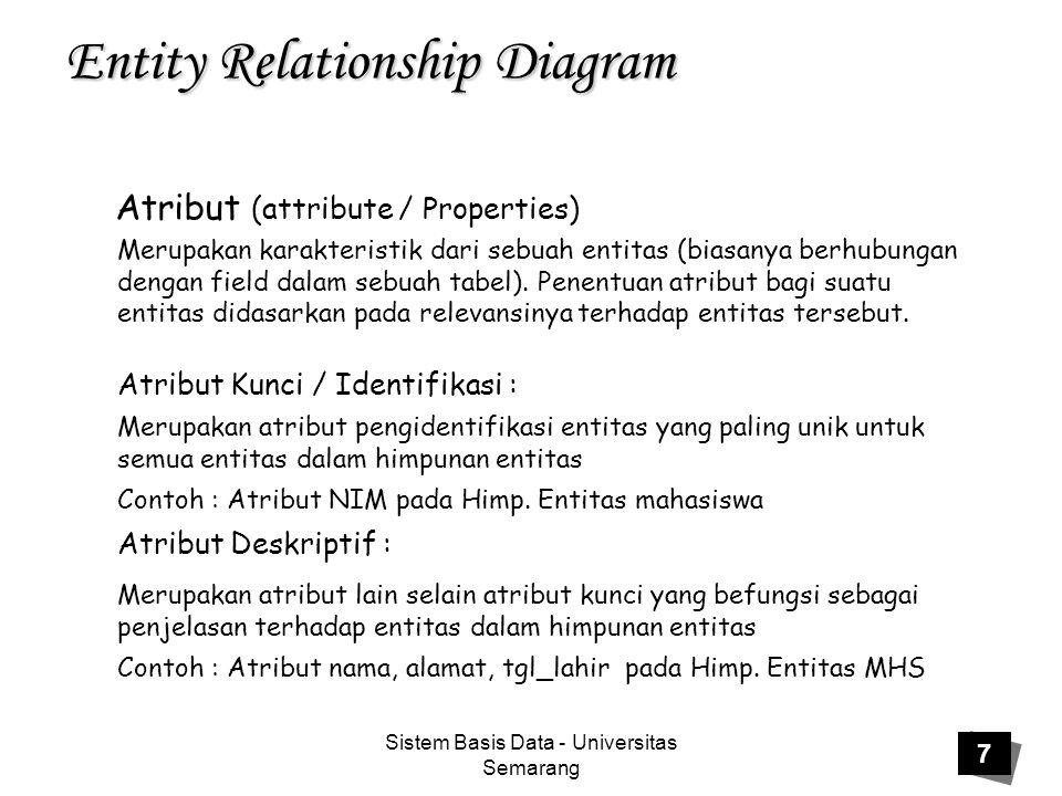 Sistem Basis Data - Universitas Semarang 28 Entity Relationship Diagram Orang Tua Hobbi Mahasiswa memiliki Menye nangi NIM Nama alamat Tgl_lhr NIM Nm_ortu NM_ortu NIMhobbi alm_ortu Hobbi Kunci utama Kunci yg tidak menyakinkan Contoh :
