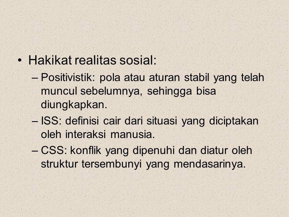 Hakikat realitas sosial: –Positivistik: pola atau aturan stabil yang telah muncul sebelumnya, sehingga bisa diungkapkan.