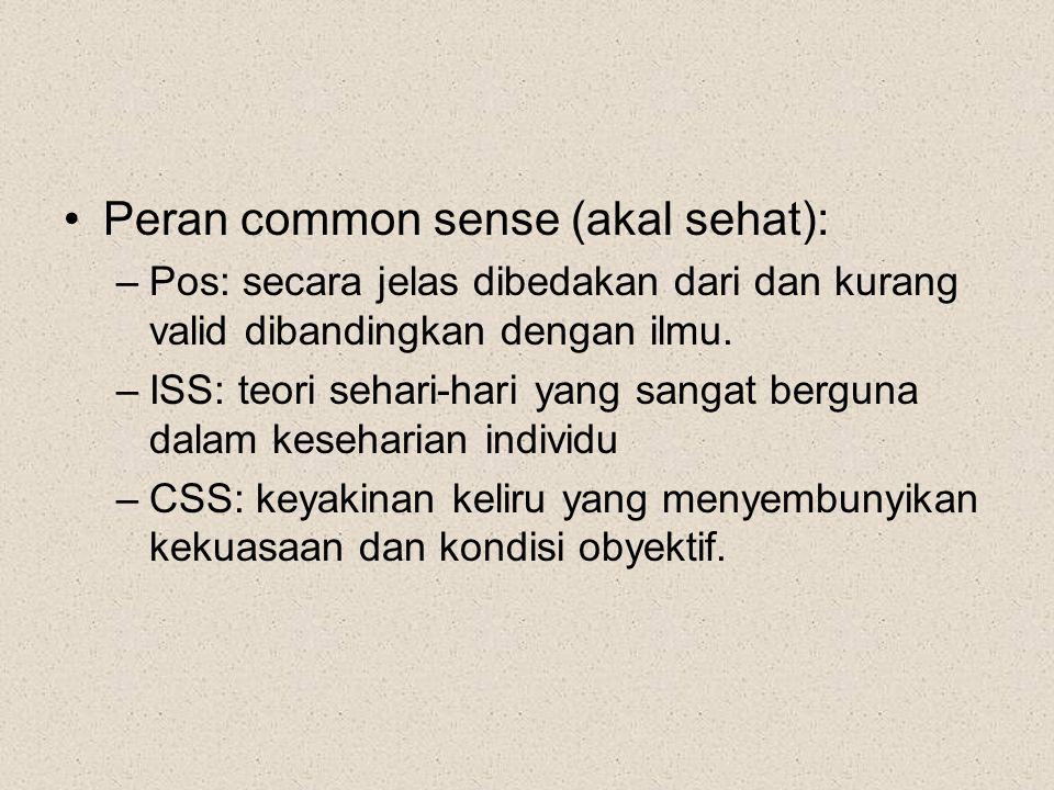 Peran common sense (akal sehat): –P–Pos: secara jelas dibedakan dari dan kurang valid dibandingkan dengan ilmu.