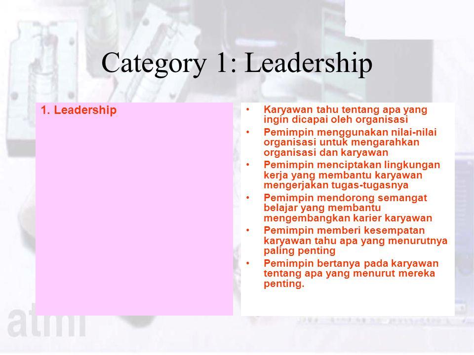 Category 1: Leadership 1.