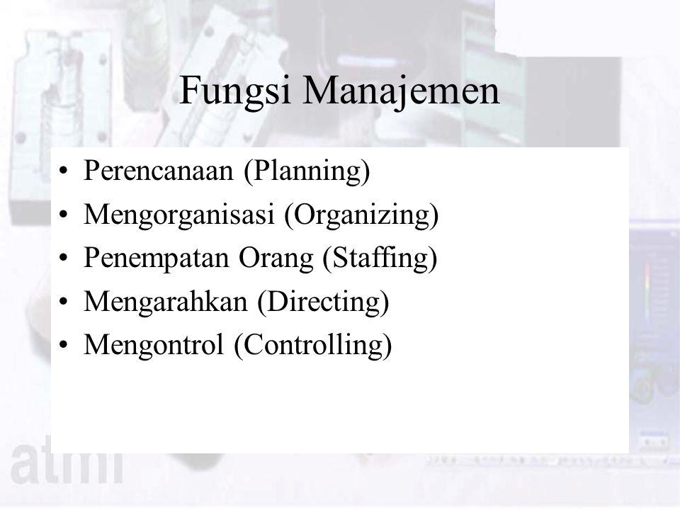 Fungsi Manajemen Perencanaan (Planning) Mengorganisasi (Organizing) Penempatan Orang (Staffing) Mengarahkan (Directing) Mengontrol (Controlling)