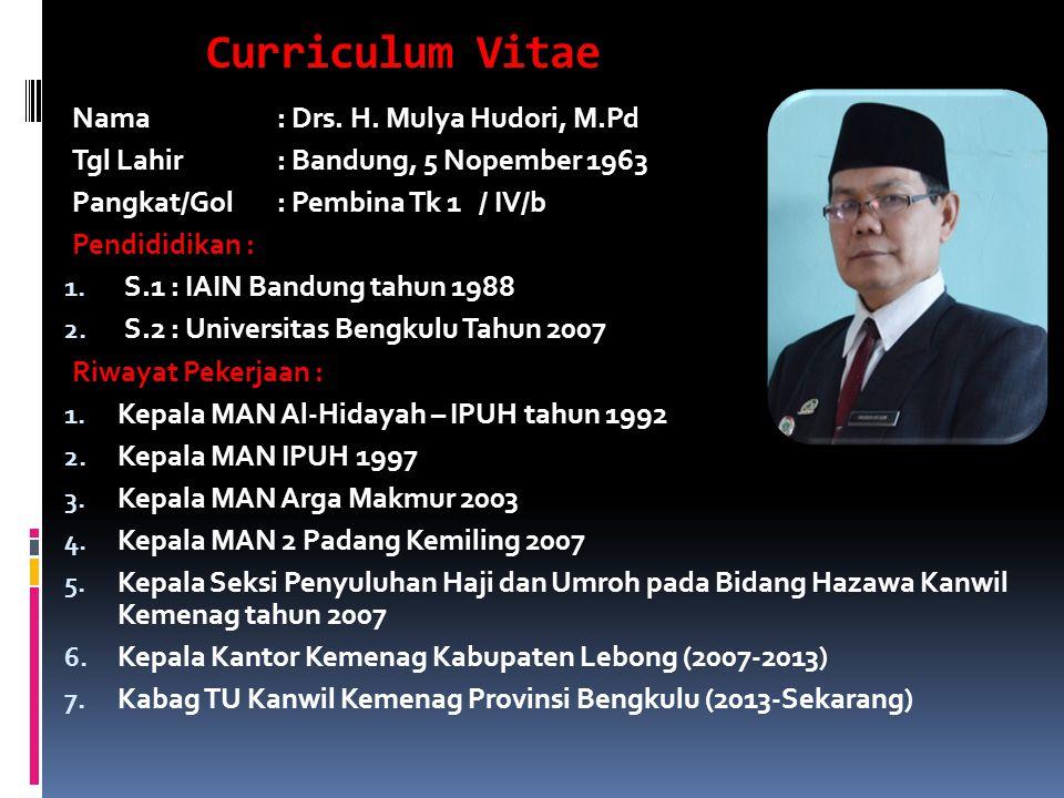 Curriculum Vitae Nama: Drs. H.