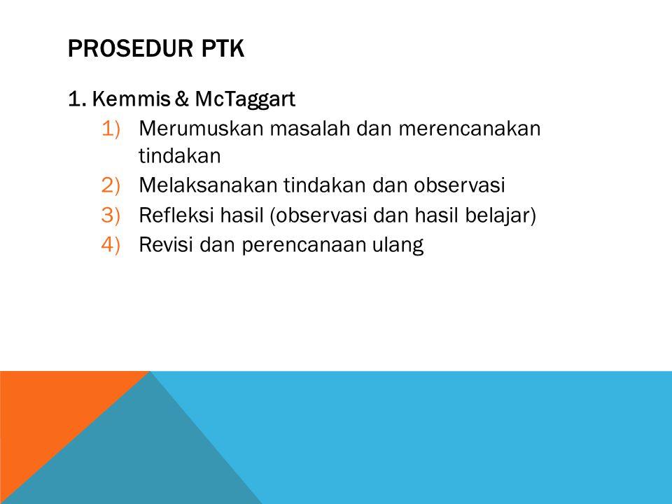 PROSEDUR PTK 1. Kemmis & McTaggart 1)Merumuskan masalah dan merencanakan tindakan 2)Melaksanakan tindakan dan observasi 3)Refleksi hasil (observasi da