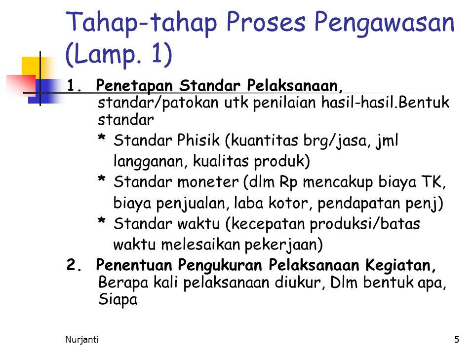 Nurjanti6 Tahap-tahap Proses Pengawasan (Lamp.1) 3.