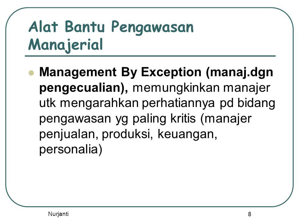Nurjanti 8 Alat Bantu Pengawasan Manajerial Management By Exception (manaj.dgn pengecualian), memungkinkan manajer utk mengarahkan perhatiannya pd bidang pengawasan yg paling kritis (manajer penjualan, produksi, keuangan, personalia)