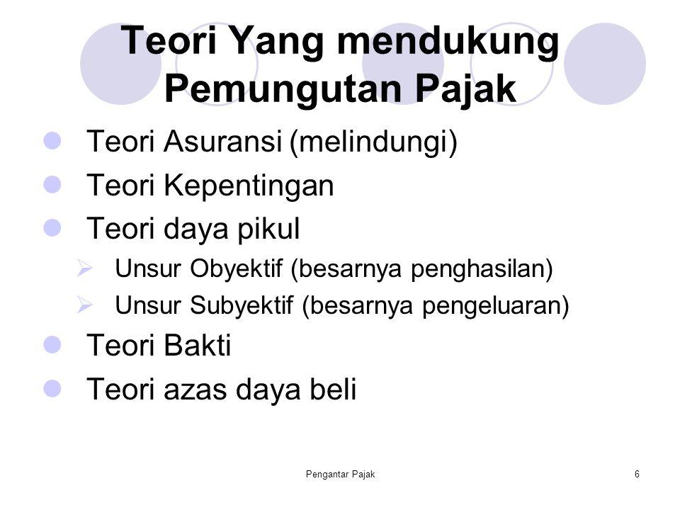 Pengantar Pajak7 Pengertian dan Kedudukan Hukum Pajak Pemungutan pajak di Indonesia diatur dlm pasal 23 (2) UUD Dasar'45.
