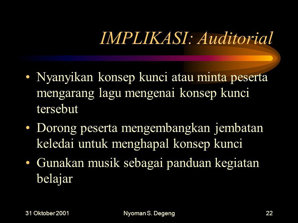 31 Oktober 2001Nyoman S. Degeng21 Implikasi: Auditorial Gunakan variasi vokal (nada, kecepatan, dan volume) dalam presentasi Tatalah informasi sesuai