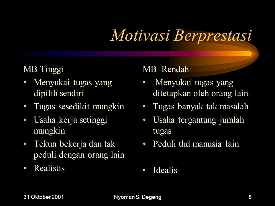 31 Oktober 2001Nyoman S. Degeng7 Karakteristik Motivasi Berprestasi Kecenderungan mahasiswa untuk menyelesaikan tugas-tugas dengan hasil setinggi mung
