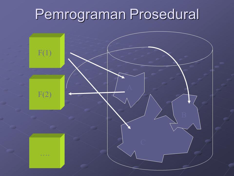 Pemrograman Prosedural F(1) F(2) …. A B C