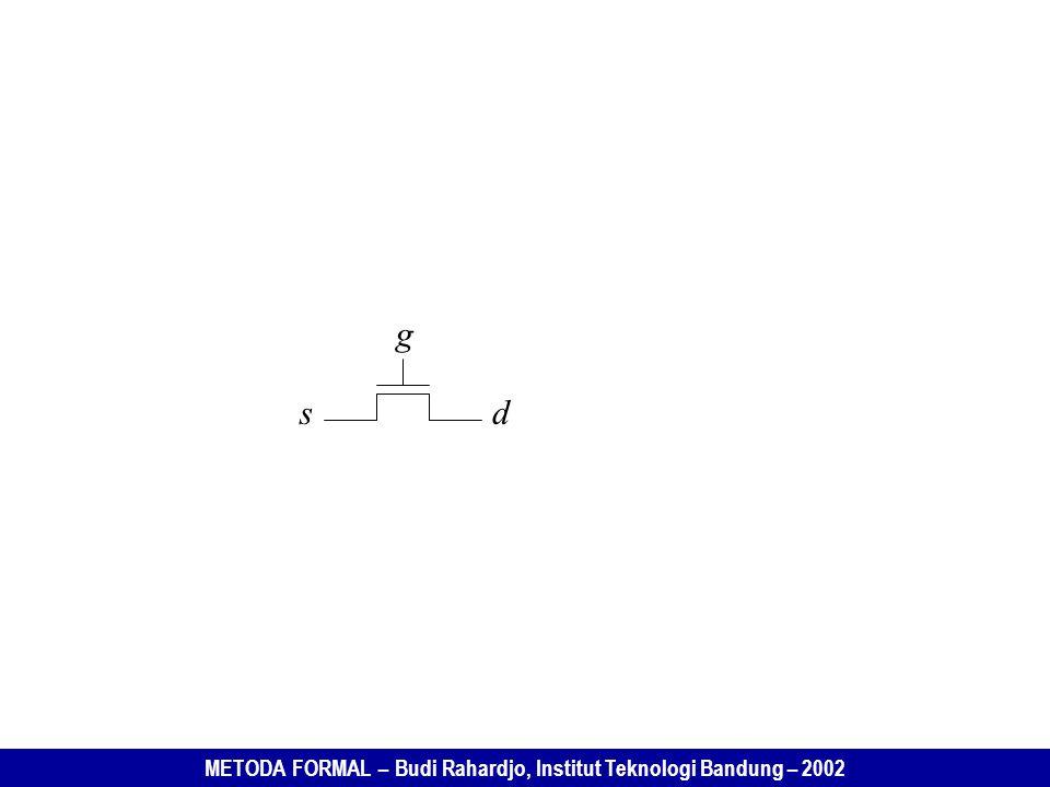 METODA FORMAL – Budi Rahardjo, Institut Teknologi Bandung – 2002 sd g