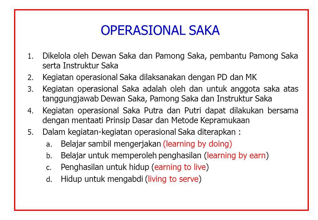 OPERASIONAL SAKA 1. Dikelola oleh Dewan Saka dan Pamong Saka, pembantu Pamong Saka serta Instruktur Saka 2. Kegiatan operasional Saka dilaksanakan den