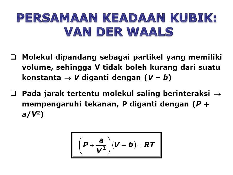  Molekul dipandang sebagai partikel yang memiliki volume, sehingga V tidak boleh kurang dari suatu konstanta  V diganti dengan (V – b)  Pada jarak