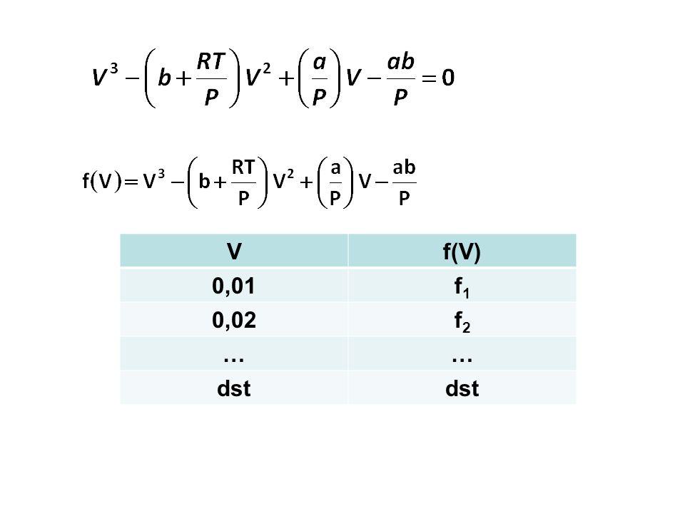Vf(V) 0,01f1f1 0,02f2f2 …… dst
