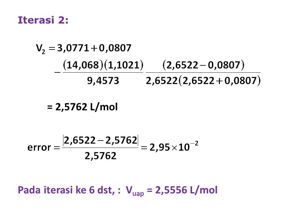 Iterasi 2: Pada iterasi ke 6 dst, : V uap = 2,5556 L/mol = 2,5762 L/mol