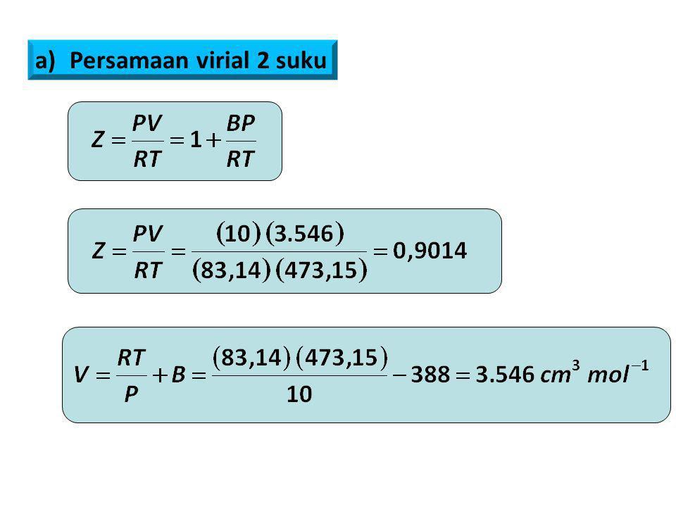 a)Persamaan virial 2 suku