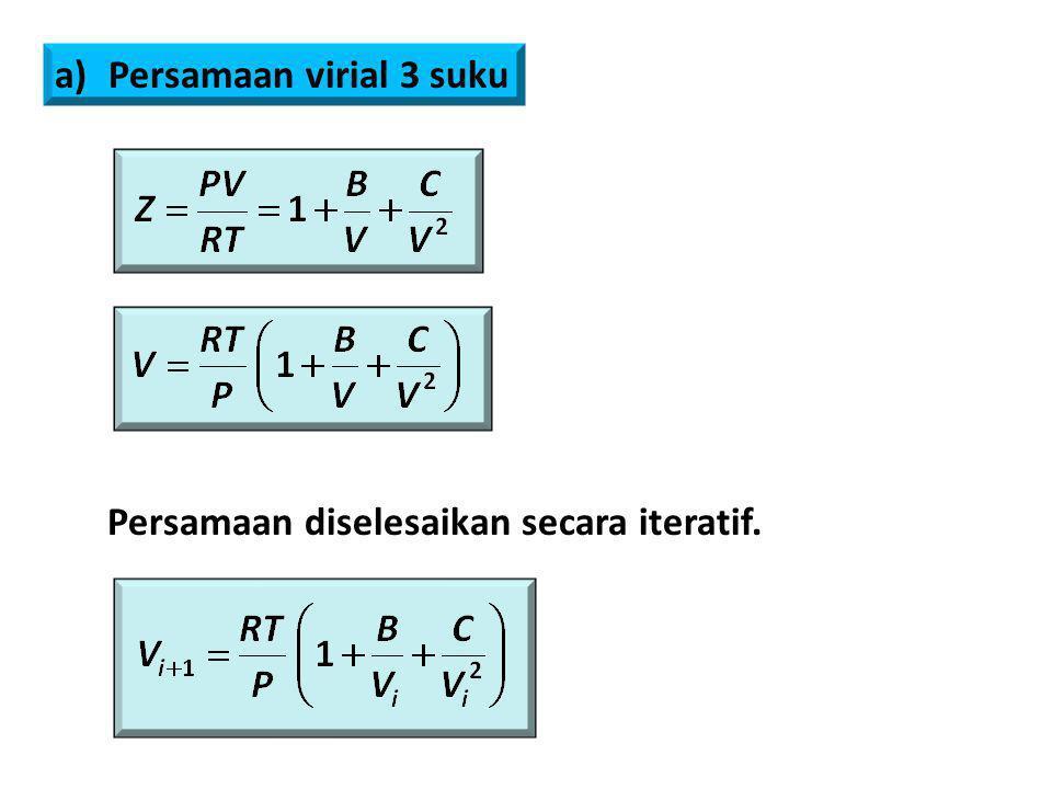 Persamaan diselesaikan secara iteratif. a)Persamaan virial 3 suku