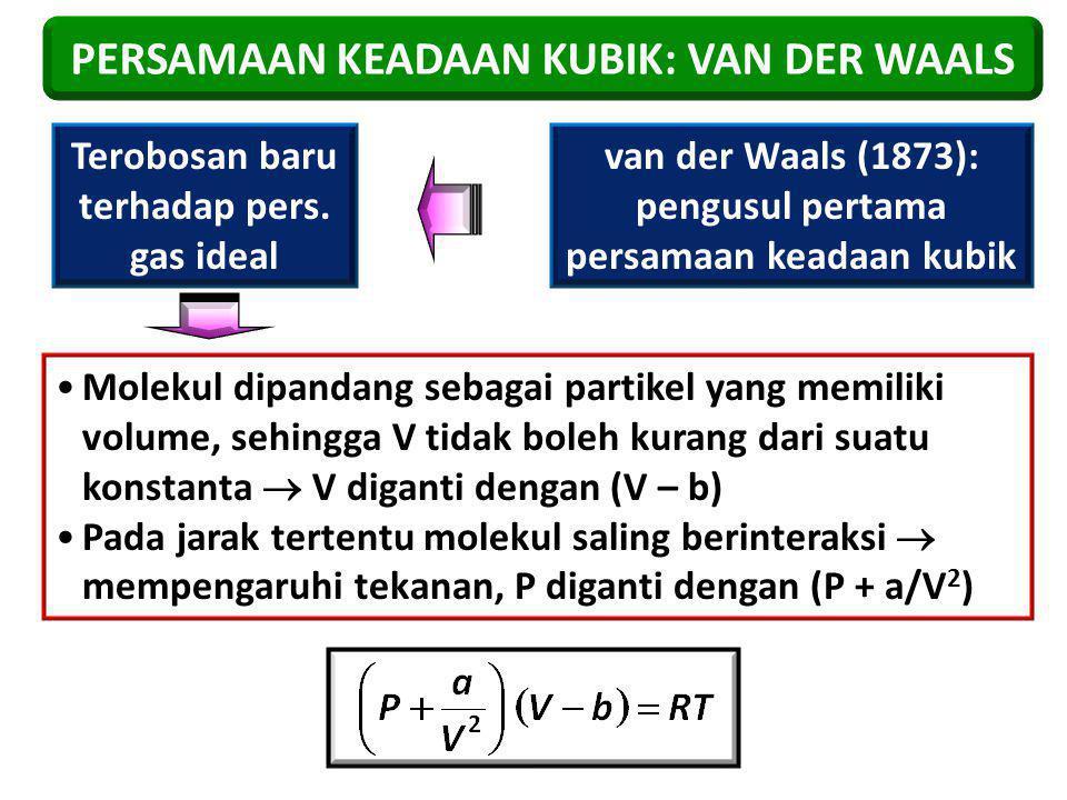PERSAMAAN KEADAAN KUBIK: VAN DER WAALS van der Waals (1873): pengusul pertama persamaan keadaan kubik Terobosan baru terhadap pers. gas ideal Molekul